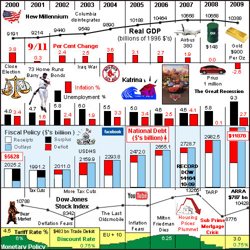 an overview of sevilles history and economy The economy had slowed and interest rate hikes had diluted the easy money that was propping up these companies many dotcoms went bust and were liquidated kay steffen, head of syndication and corporate broking at dz bank, was involved in bringing more than 80 of these companies to the market.
