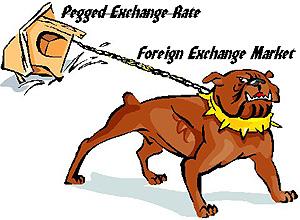 http://www.worldgameofeconomics.com/peggedexchangeratessmall.JPG